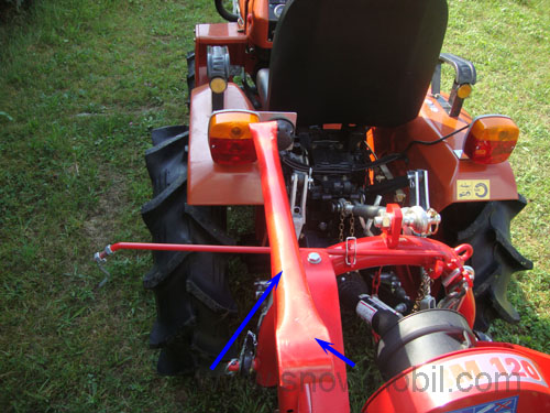 Heckanbau Fingermähbalken für Traktoren